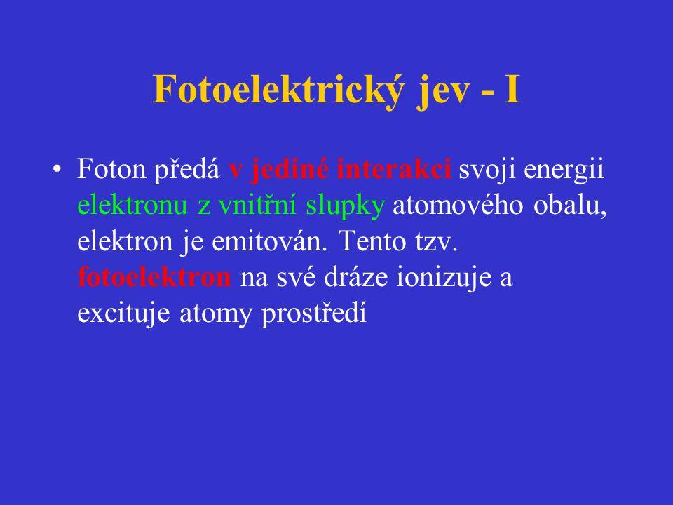 Fotoelektrický jev - I •Foton předá v jediné interakci svoji energii elektronu z vnitřní slupky atomového obalu, elektron je emitován.