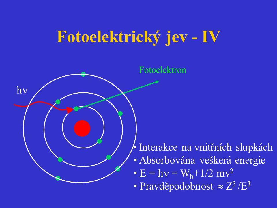 Fotoelektrický jev - IV hh Fotoelektron • Interakce na vnitřních slupkách • Absorbována veškerá energie • E = h  = W b +1/2 mv 2 • Pravděpodobnost  Z 5 /E 3