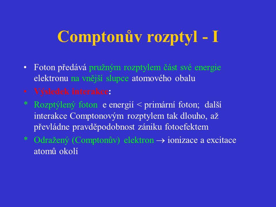 Comptonův rozptyl - I •Foton předává pružným rozptylem část své energie elektronu na vnější slupce atomového obalu •Výsledek interakce: *Rozptýlený foton e energií < primární foton; další interakce Comptonovým rozptylem tak dlouho, až převládne pravděpodobnost zániku fotoefektem *Odražený (Comptonův) elektron  ionizace a excitace atomů okolí