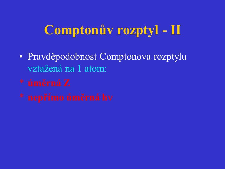 Comptonův rozptyl - II •Pravděpodobnost Comptonova rozptylu vztažená na 1 atom: *úměrná Z *nepřímo úměrná h 