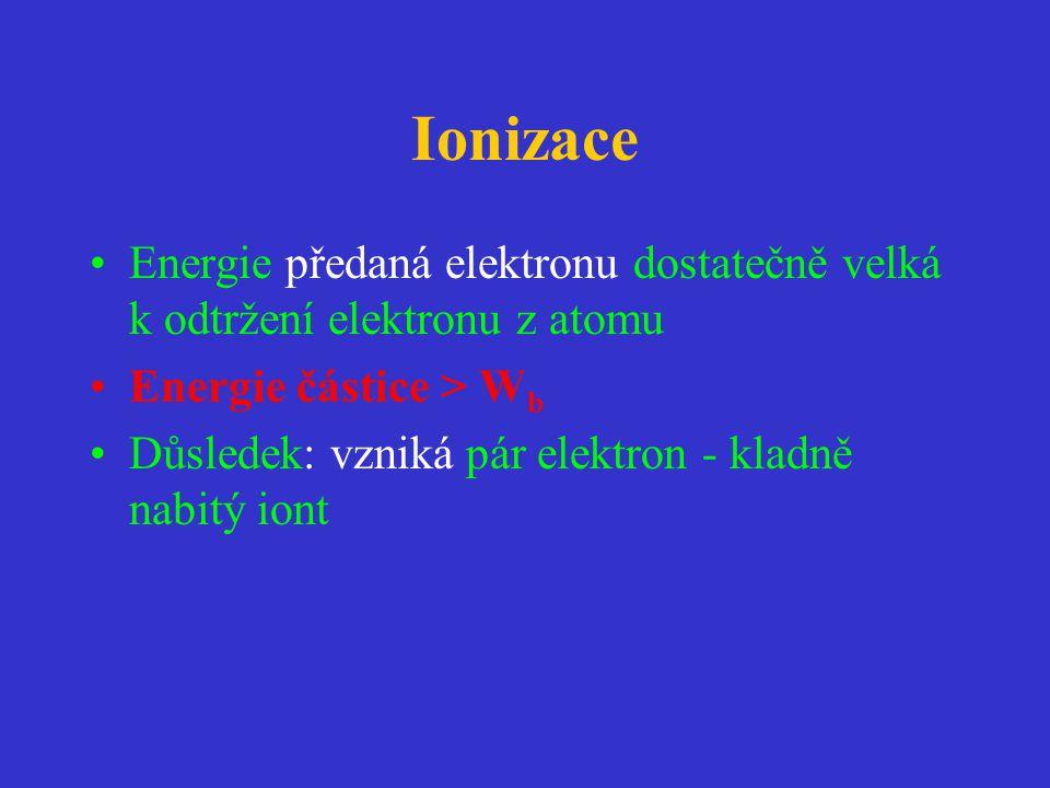 Ionizace •Energie předaná elektronu dostatečně velká k odtržení elektronu z atomu •Energie částice > W b •Důsledek: vzniká pár elektron - kladně nabitý iont