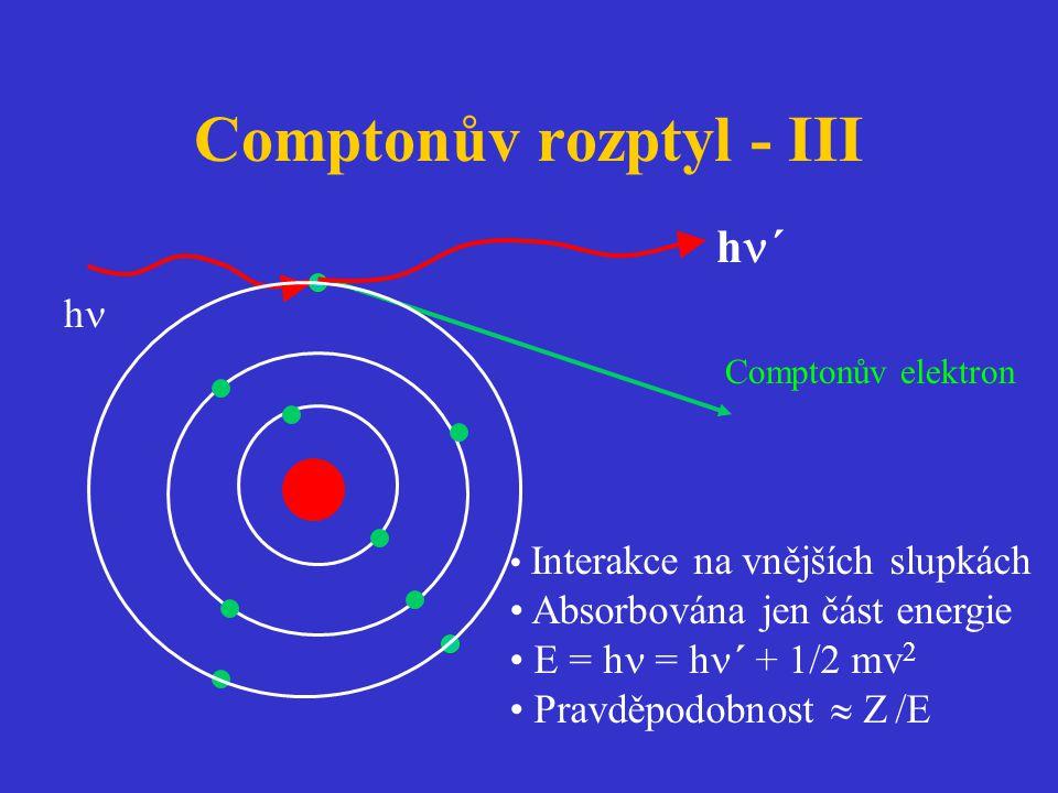 Comptonův rozptyl - III hh Comptonův elektron • Interakce na vnějších slupkách • Absorbována jen část energie • E = h  = h  ´ + 1/2 mv 2 • Pravděpodobnost  Z /E h´h´