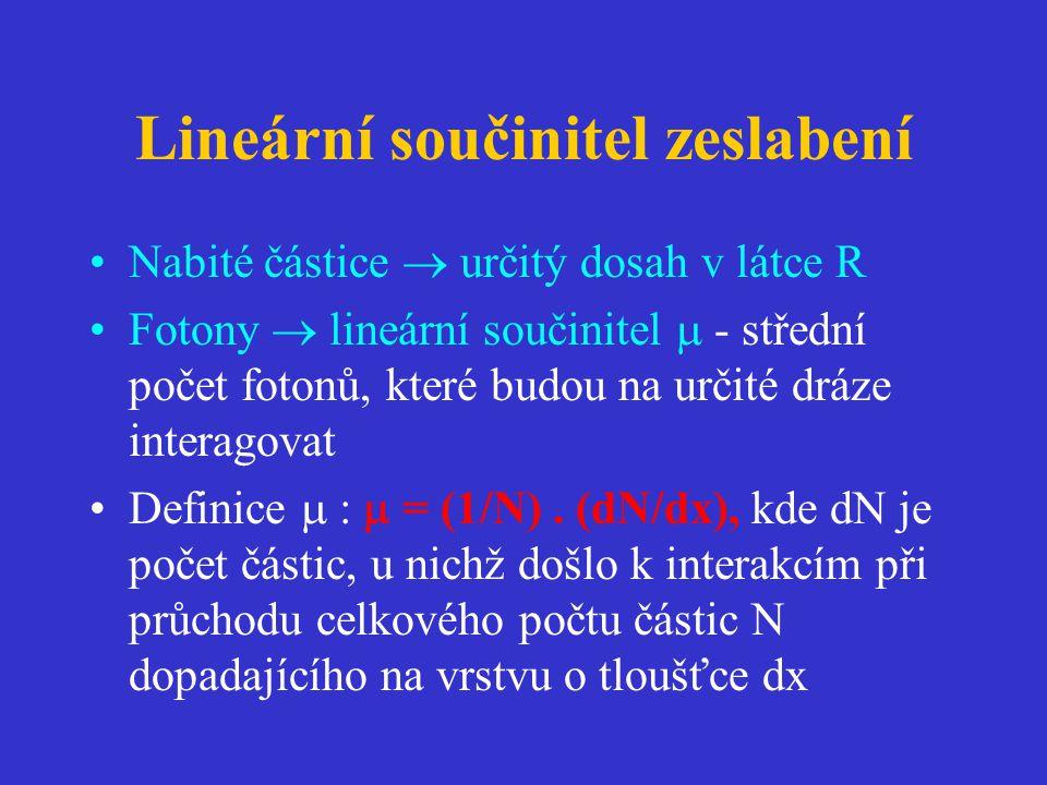 Lineární součinitel zeslabení •Nabité částice  určitý dosah v látce R •Fotony  lineární součinitel  - střední počet fotonů, které budou na určité dráze interagovat •Definice  :  = (1/N).