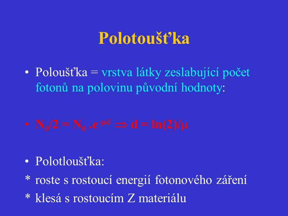 Polotoušťka •Poloušťka = vrstva látky zeslabující počet fotonů na polovinu původní hodnoty: •N 0 /2 = N 0.e -  d  d = ln(2)/  •Polotloušťka: *roste s rostoucí energií fotonového záření *klesá s rostoucím Z materiálu