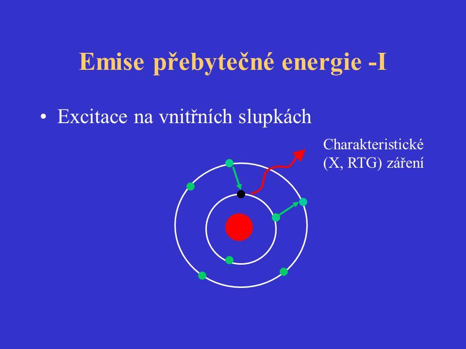 Emise přebytečné energie -I •Excitace na vnitřních slupkách Charakteristické (X, RTG) záření