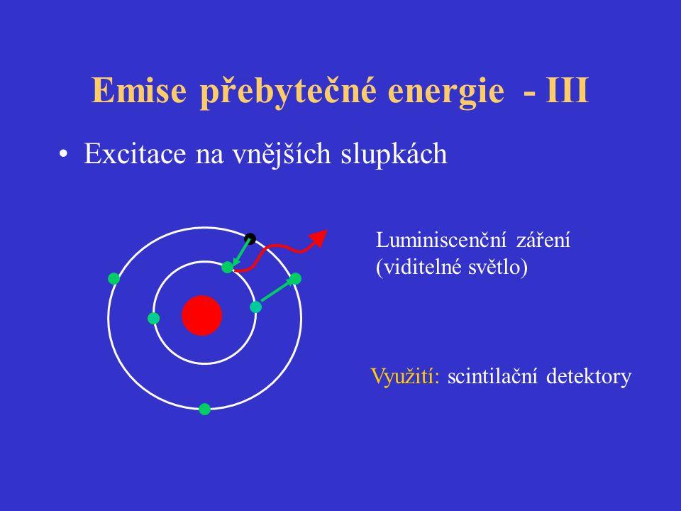 Emise přebytečné energie - III •Excitace na vnějších slupkách Luminiscenční záření (viditelné světlo) Využití: scintilační detektory