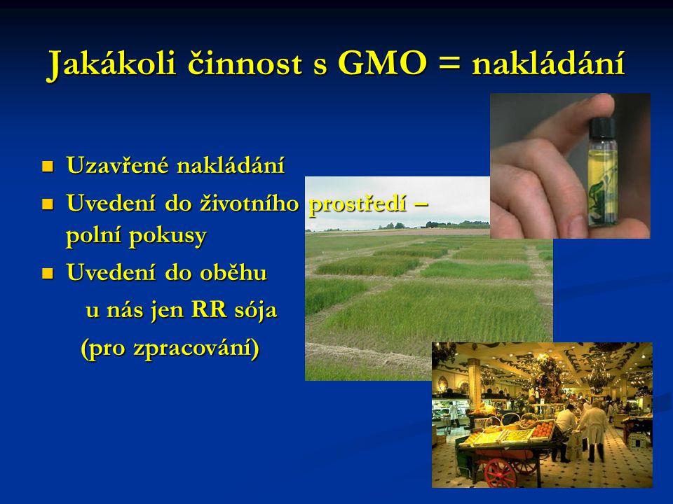 Jakákoli činnost s GMO = nakládání  Uzavřené nakládání  Uvedení do životního prostředí – polní pokusy  Uvedení do oběhu u nás jen RR sója u nás jen RR sója (pro zpracování) (pro zpracování)