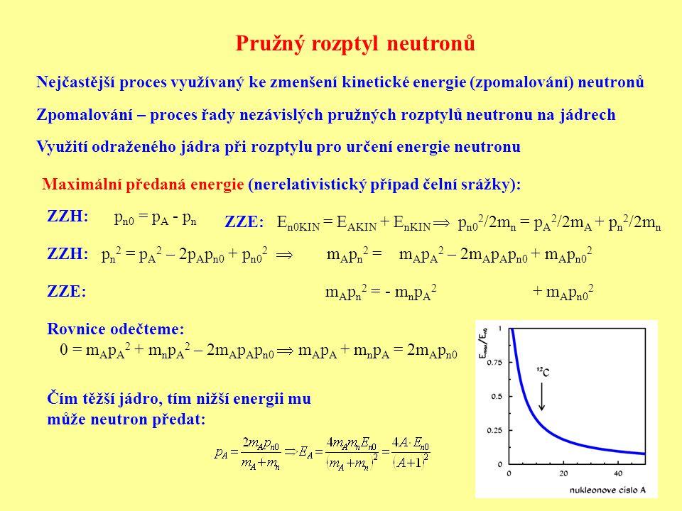 p n = p n0 ·cosθ  E n = E n0 ·cos 2 θp p = p n0 ·sinθ  E p = E n0 ·sin 2 θ Využití vodíku (θ – úhel rozptylu neutronu, ψ – úhel odrazu protonu) m p = m n : p p = p n0 ·cosψ  E p = E n0 ·cos 2 ψ p n = p n0 ·sinψ  E n = E n0 ·sin 2 ψ ψ = π/2-θ Závislost energie přenesené na proton na úhlu odrazu Pro jádro: Pružný rozptyl: v našem případě částice 1 – neutron částic 2 – proton, obecně jádro