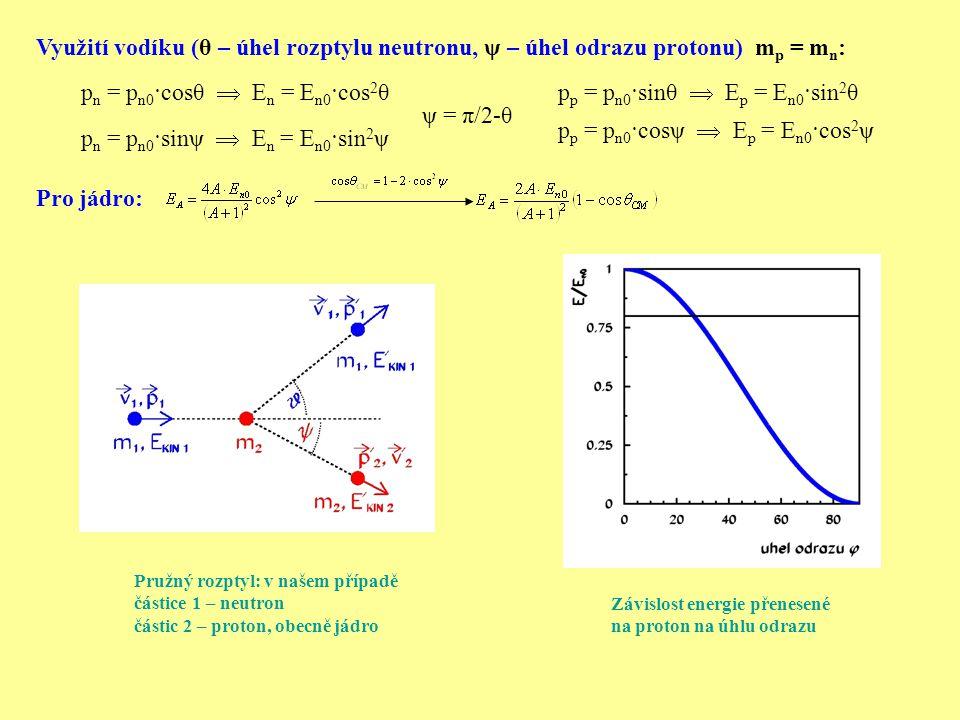 p n = p n0 ·cosθ  E n = E n0 ·cos 2 θp p = p n0 ·sinθ  E p = E n0 ·sin 2 θ Využití vodíku (θ – úhel rozptylu neutronu, ψ – úhel odrazu protonu) m p
