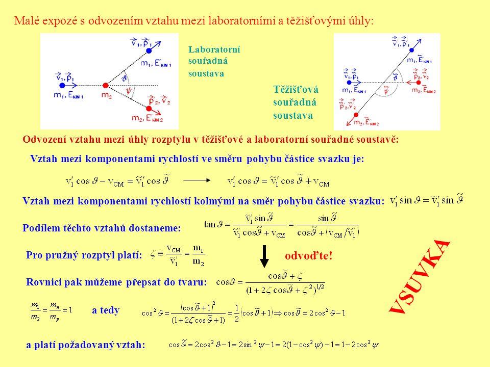 σ S (θ CM ) - izotropní  σ S (θ CM ) = σ S /(4π) (platí přibližně pro protony do E n0 < 10 MeV) Rozdělení energie odražených protonů pro E n0 < 10 MeV Účinnost ε dána: Určíme příslušný diferenciál dE A : Úhlové rozdělení rozptýlených neutronů v těžišťové soustavě: Vztah mezi úhlovým rozdělením a energetickým rozdělením: Dosadíme a vyjádříme rozdělení předané energie: Dosadíme za dE A :