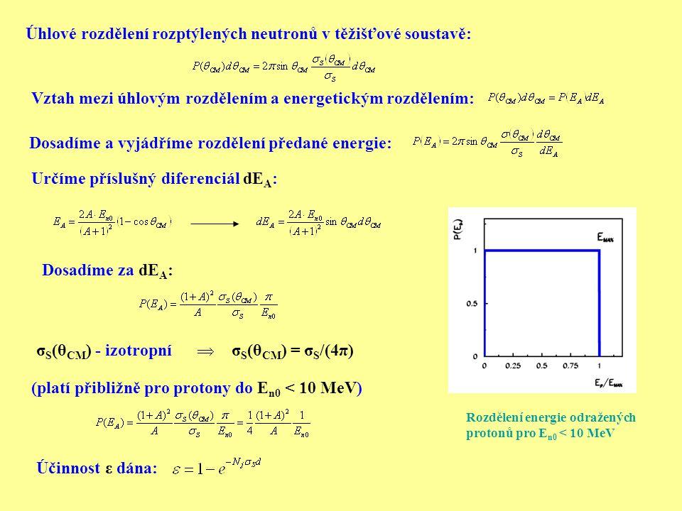 σ S (θ CM ) - izotropní  σ S (θ CM ) = σ S /(4π) (platí přibližně pro protony do E n0 < 10 MeV) Rozdělení energie odražených protonů pro E n0 < 10 Me