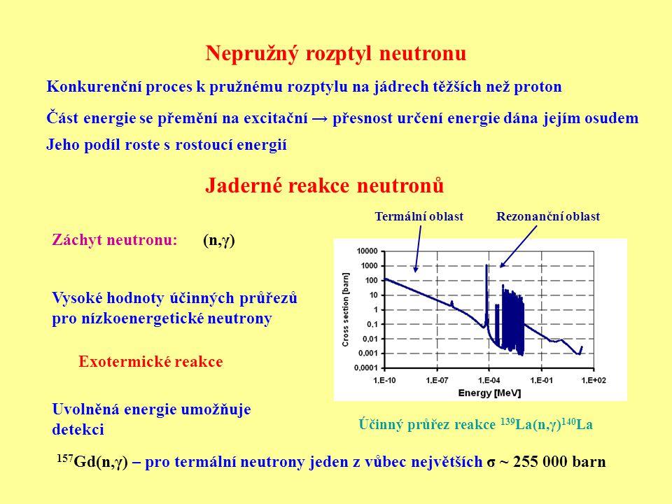 Jaderné reakce neutronů Záchyt neutronu: (n,γ) Účinný průřez reakce 139 La(n,γ) 140 La Rezonanční oblastTermální oblast Vysoké hodnoty účinných průřez