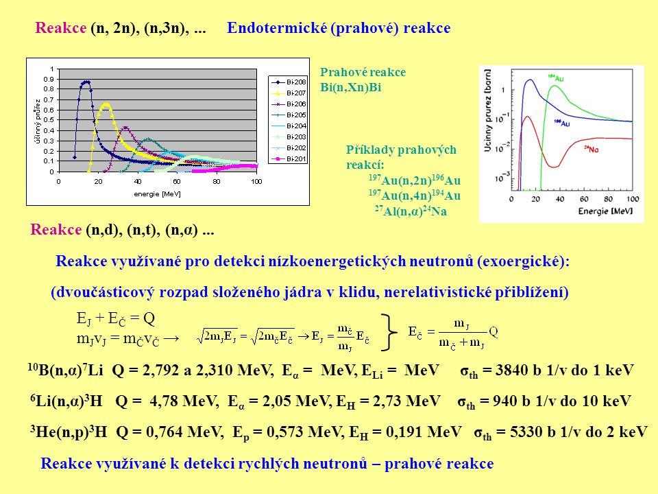 """Indukované štěpení: (n,f) Exotermické s velmi vysokým Q ~ 200 MeV Indukováno nízkoenergetickými reakcemi (termální): 233 U, 235 U, 239 Pu Indukováno rychlými neutrony: 238 U, 237 Np, 232 Th Indukováno """"relativistickými neutrony: 208 Pb Vysoké energie E > 0,1 GeV → reakce protonů a neutronů jsou podobné Tříštivé reakce, hadronová sprška Interakce realativistických a ultrarelativistických neutronů Stejný průběh jako pro protony a jádra"""