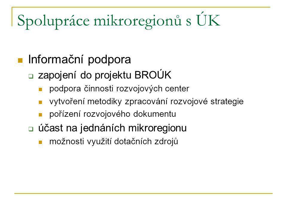 Spolupráce mikroregionů s ÚK  Informační podpora  zapojení do projektu BROÚK  podpora činnosti rozvojových center  vytvoření metodiky zpracování r