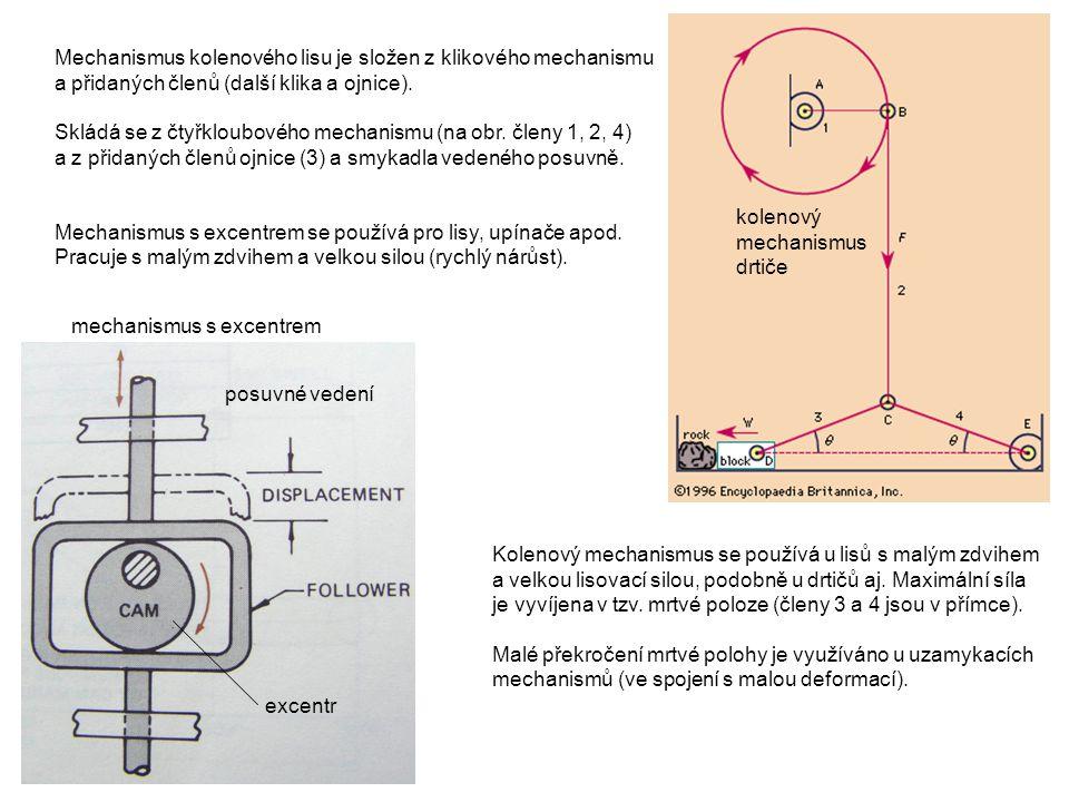 excentr Mechanismus kolenového lisu je složen z klikového mechanismu a přidaných členů (další klika a ojnice). Skládá se z čtyřkloubového mechanismu (
