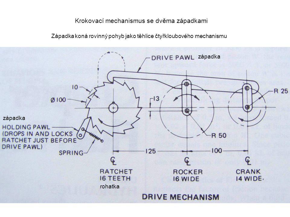 Krokovací mechanismus se dvěma západkami Západka koná rovinný pohyb jako těhlice čtyřkloubového mechanismu západka rohatka