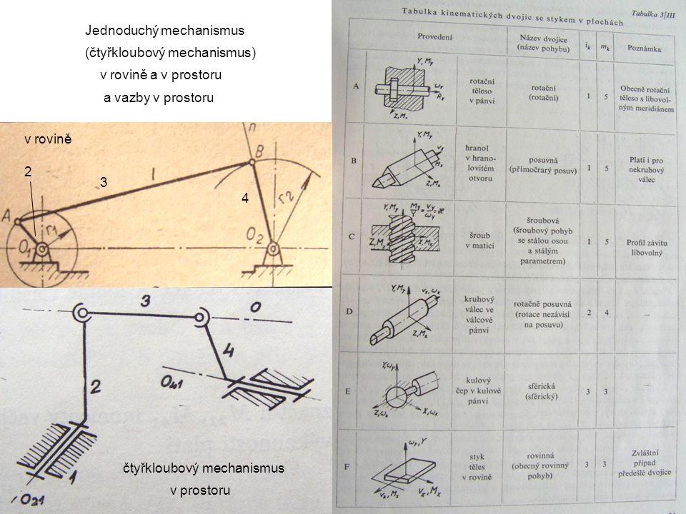 Jednoduchý mechanismus (čtyřkloubový mechanismus) v rovině a v prostoru a vazby v prostoru 3 4 2 čtyřkloubový mechanismus v rovině v prostoru