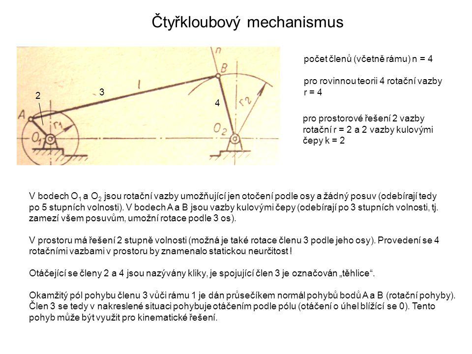 Čtyřkloubový mechanismus počet členů (včetně rámu) n = 4 pro rovinnou teorii 4 rotační vazby r = 4 pro prostorové řešení 2 vazby rotační r = 2 a 2 vaz