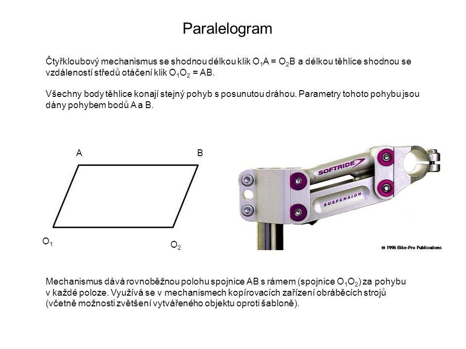 Paralelogram Čtyřkloubový mechanismus se shodnou délkou klik O 1 A = O 2 B a délkou těhlice shodnou se vzdáleností středů otáčení klik O 1 O 2 = AB. V
