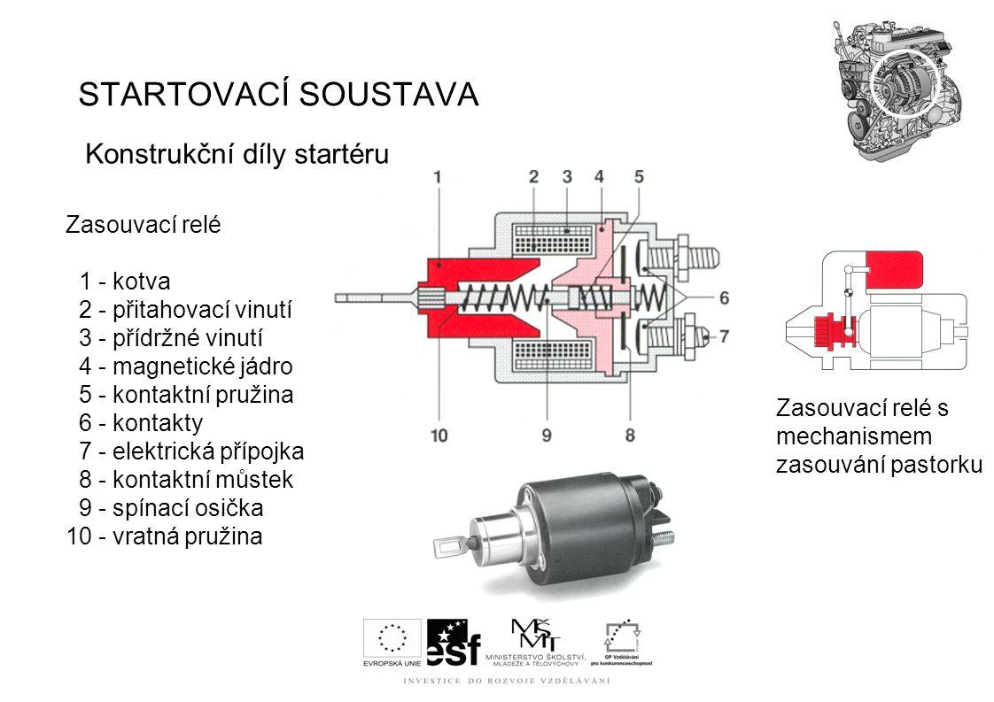STARTOVACÍ SOUSTAVA Konstrukční díly startéru Zasouvací relé s mechanismem zasouvání pastorku Zasouvací relé 1 - kotva 2 - přitahovací vinutí 3 - příd