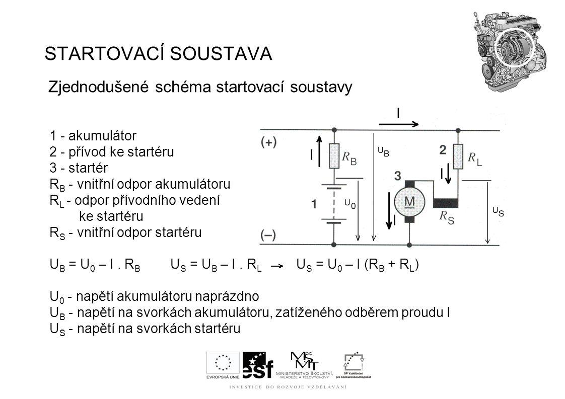 Zjednodušené schéma startovací soustavy 1 - akumulátor 2 - přívod ke startéru 3 - startér R B - vnitřní odpor akumulátoru R L - odpor přívodního veden