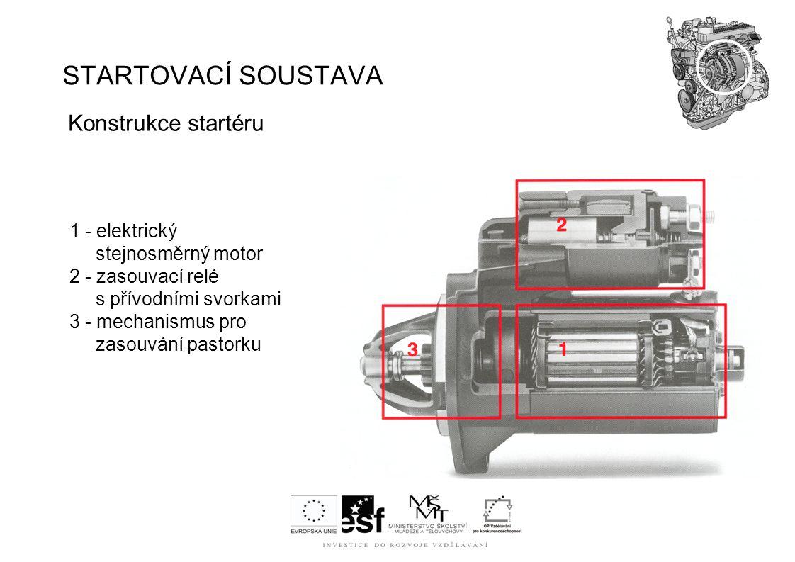 STARTOVACÍ SOUSTAVA Konstrukce startéru 1 - elektrický stejnosměrný motor 2 - zasouvací relé s přívodními svorkami 3 - mechanismus pro zasouvání pasto