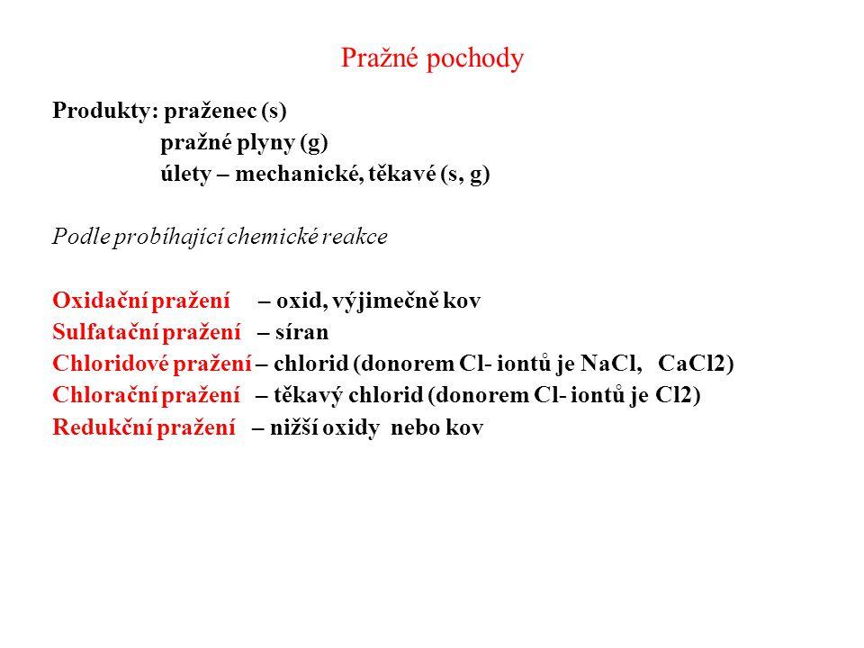 Pražné pochody Produkty: praženec (s) pražné plyny (g) úlety – mechanické, těkavé (s, g) Podle probíhající chemické reakce Oxidační pražení – oxid, výjimečně kov Sulfatační pražení – síran Chloridové pražení – chlorid (donorem Cl- iontů je NaCl, CaCl2) Chlorační pražení – těkavý chlorid (donorem Cl- iontů je Cl2) Redukční pražení – nižší oxidy nebo kov
