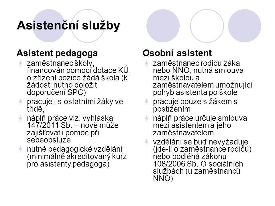 Financování – rozdíly v normativech MŠMT, odbor 26 k č.j.