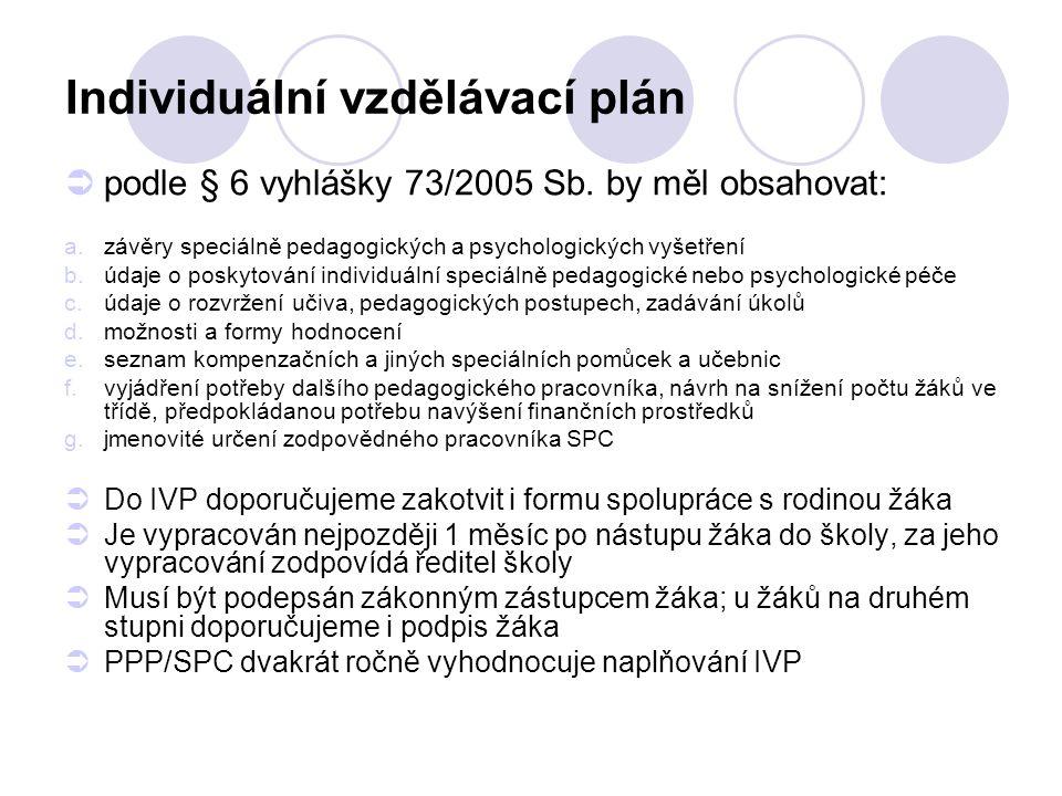 Individuální vzdělávací plán  podle § 6 vyhlášky 73/2005 Sb. by měl obsahovat: a.závěry speciálně pedagogických a psychologických vyšetření b.údaje o