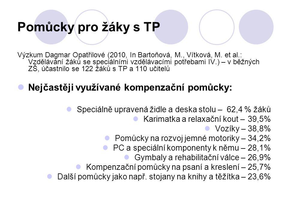Pomůcky pro žáky s TP Výzkum Dagmar Opatřilové (2010, In Bartoňová, M., Vítková, M. et al.: Vzdělávání žáků se speciálními vzdělávacími potřebami IV.)