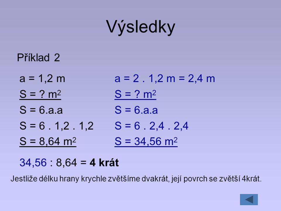 Výsledky Příklad 2 a = 1,2 m S = ? m 2 S = 6.a.a S = 6. 1,2. 1,2 S = 8,64 m 2 a = 2. 1,2 m = 2,4 m S = ? m 2 S = 6.a.a S = 6. 2,4. 2,4 S = 34,56 m 2 3