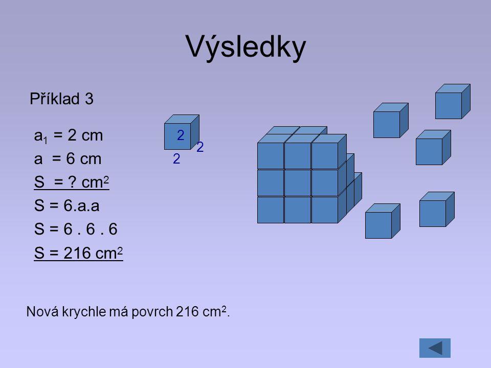 Výsledky Příklad 3 a 1 = 2 cm a = 6 cm S = ? cm 2 S = 6.a.a S = 6. 6. 6 S = 216 cm 2 Nová krychle má povrch 216 cm 2. 2 2 2
