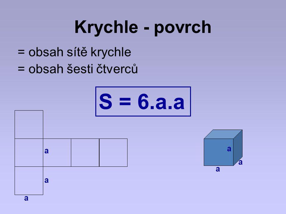 Krychle - povrch = obsah sítě krychle = obsah šesti čtverců S = 6.a.a a a a a a a