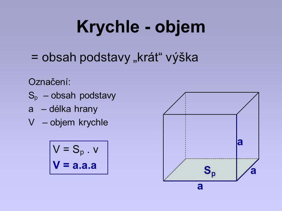 """Krychle - objem = obsah podstavy """"krát"""" výška Označení: S p – obsah podstavy a – délka hrany V – objem krychle V = S p. v V = a.a.a a a a SpSp"""