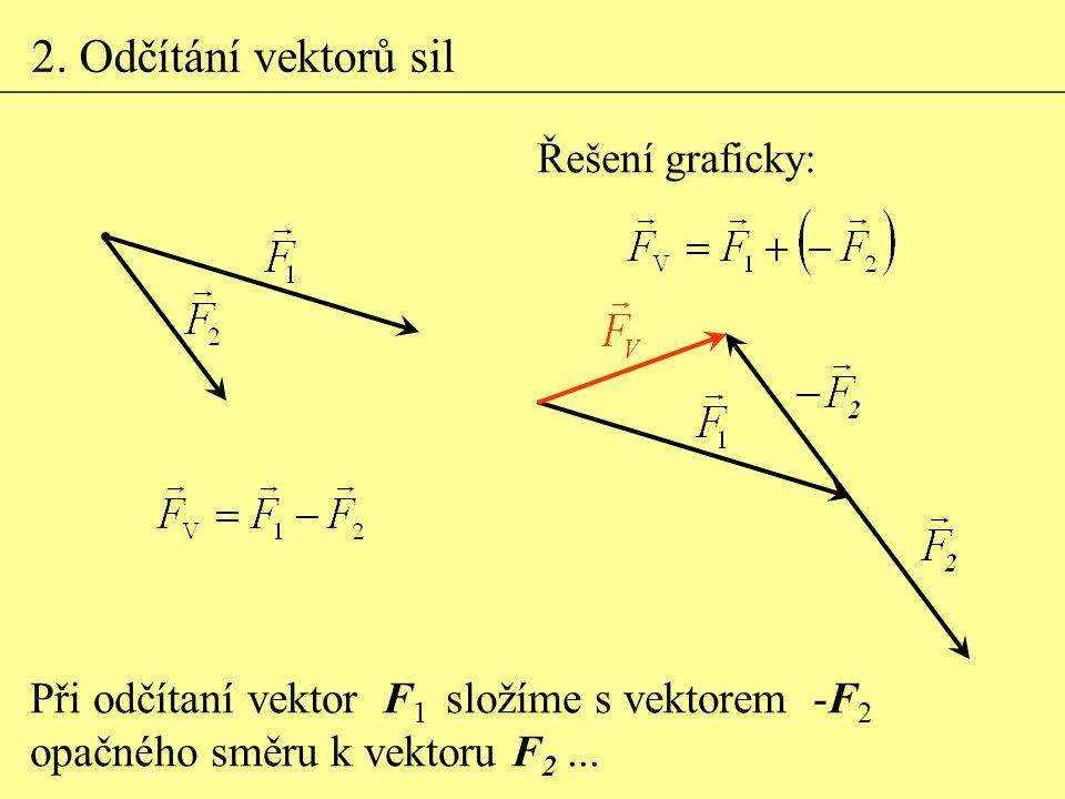 2. Odčítání vektorů sil Při odčítaní vektor F 1 složíme s vektorem -F 2 opačného směru k vektoru F 2... Řešení graficky: