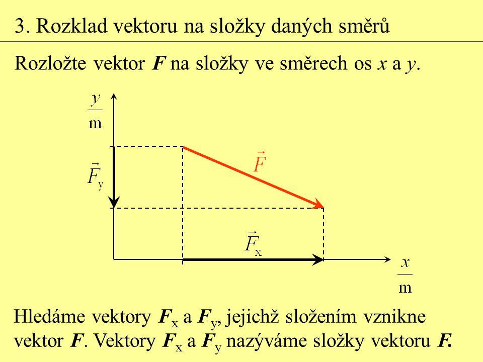 3. Rozklad vektoru na složky daných směrů Hledáme vektory F x a F y, jejichž složením vznikne vektor F. Vektory F x a F y nazýváme složky vektoru F. R