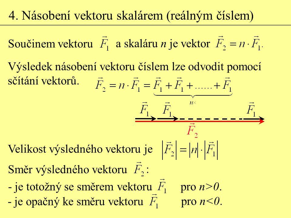 4. Násobení vektoru skalárem (reálným číslem) Velikost výsledného vektoru je Součinem vektoru a skaláru n je vektor - je opačný ke směru vektoru pro n