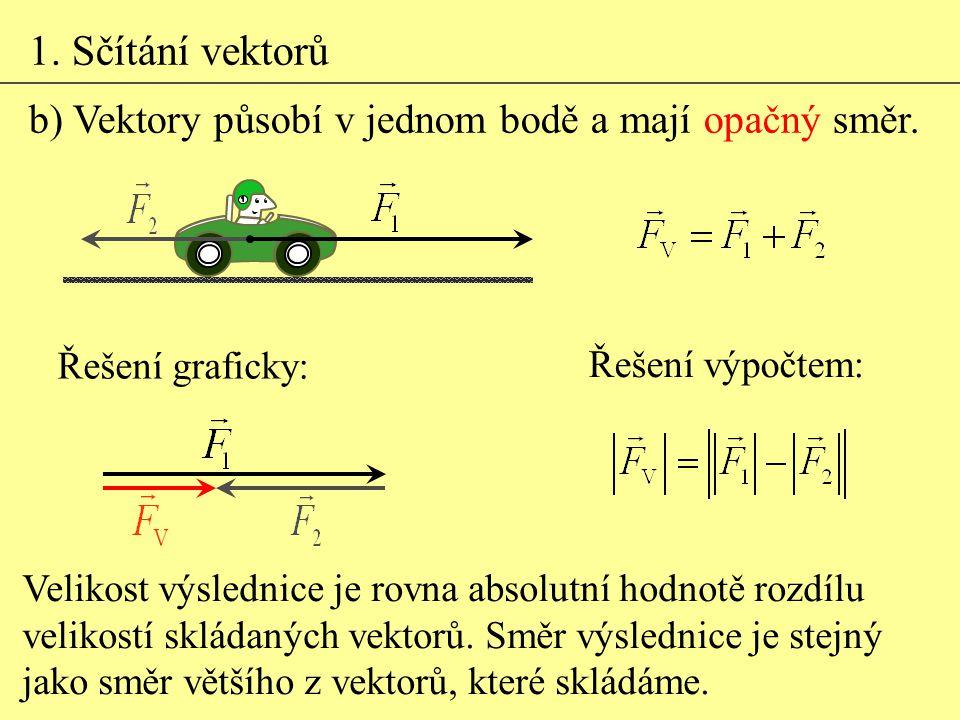 1. Sčítání vektorů b) Vektory působí v jednom bodě a mají opačný směr. Velikost výslednice je rovna absolutní hodnotě rozdílu velikostí skládaných vek