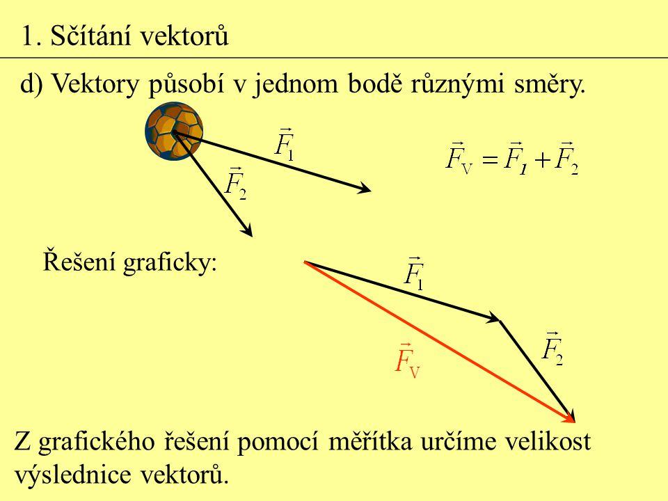1. Sčítání vektorů d) Vektory působí v jednom bodě různými směry. Z grafického řešení pomocí měřítka určíme velikost výslednice vektorů. Řešení grafic