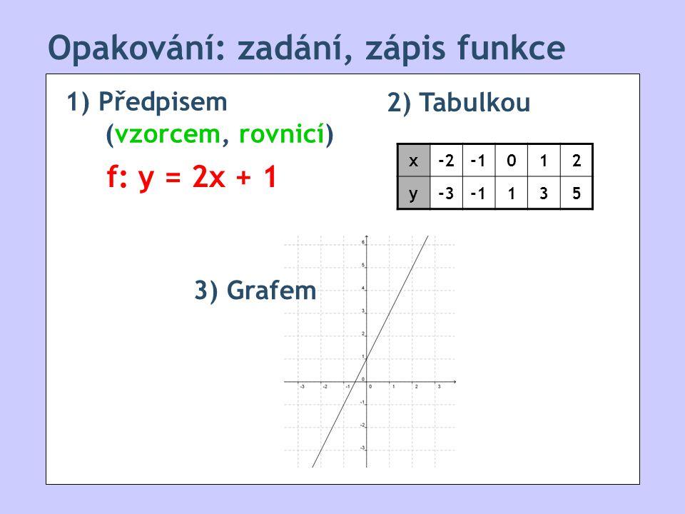 Opakování: zadání, zápis funkce 1) Předpisem (vzorcem, rovnicí) 2) Tabulkou 3) Grafem f: y = 2x + 1 x-2012 y-3135