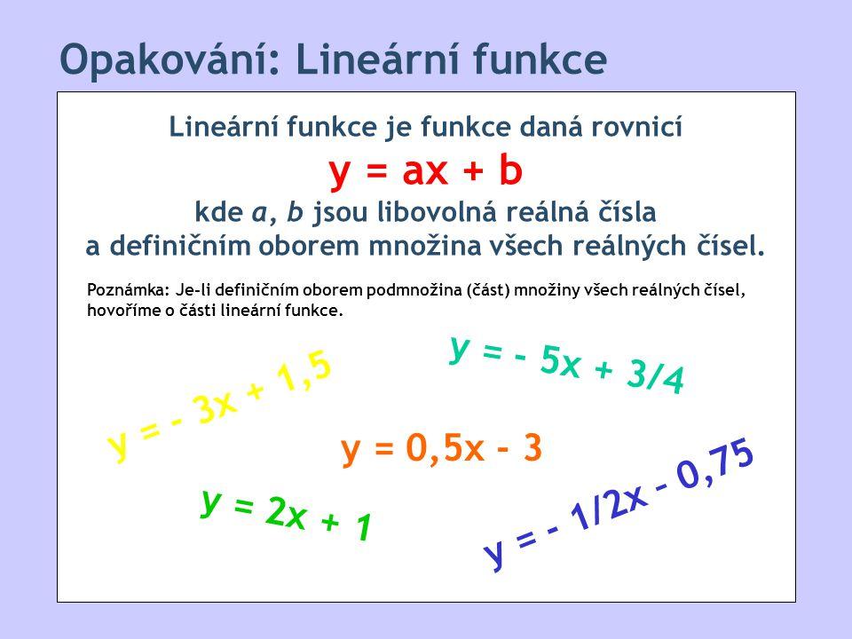 Opakování: Graf lineární funkce Sestrojte graf funkce f: y=2x-1, pro x  R.