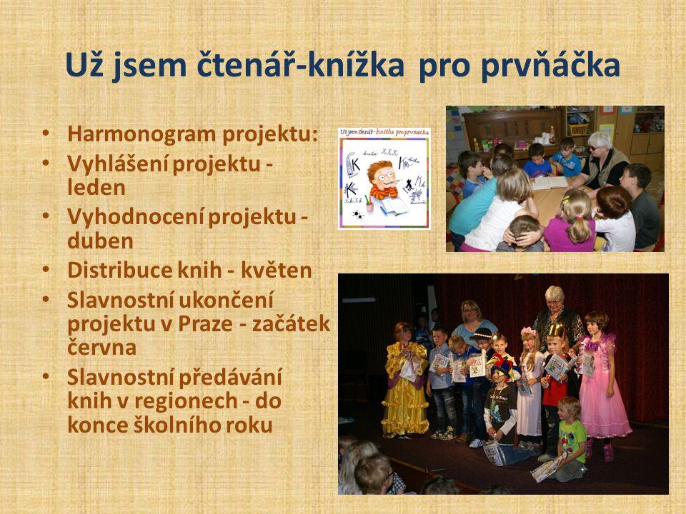 Už jsem čtenář-knížka pro prvňáčka • Harmonogram projektu: • Vyhlášení projektu - leden • Vyhodnocení projektu - duben • Distribuce knih - květen • Slavnostní ukončení projektu v Praze - začátek června • Slavnostní předávání knih v regionech - do konce školního roku