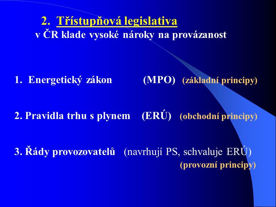 2. Třístupňová legislativa v ČR klade vysoké nároky na provázanost 1.Energetický zákon (MPO) (základní principy) 2. Pravidla trhu s plynem (ERÚ) (obch