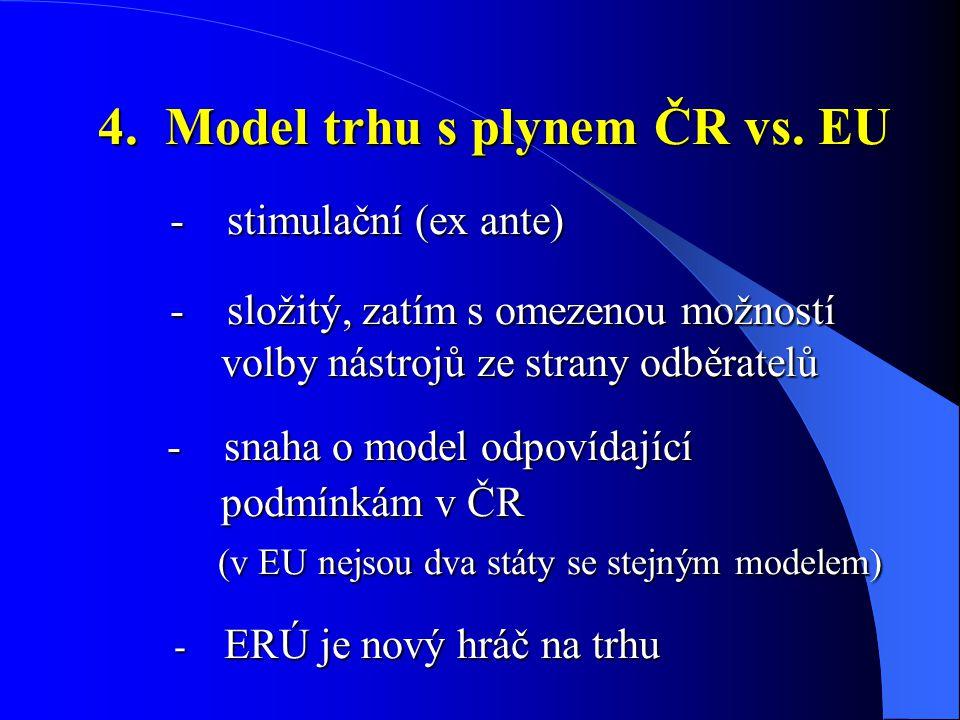 4. Model trhu s plynem ČR vs. EU - stimulační (ex ante) - složitý, zatím s omezenou možností volby nástrojů ze strany odběratelů - snaha o model odpov