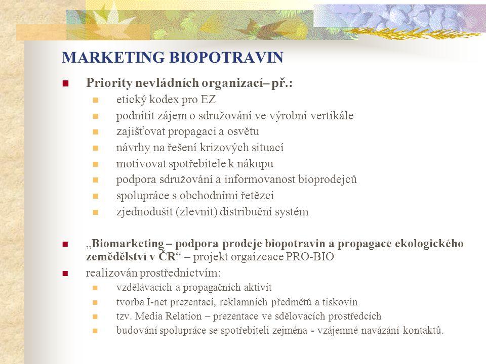 MARKETING BIOPOTRAVIN  Priority nevládních organizací– př.:  etický kodex pro EZ  podnítit zájem o sdružování ve výrobní vertikále  zajišťovat pro