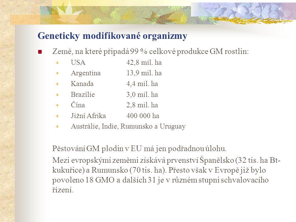 Geneticky modifikované organizmy  Země, na které připadá 99 % celkové produkce GM rostlin:  USA42,8 mil. ha  Argentina13,9 mil. ha  Kanada4,4 mil.