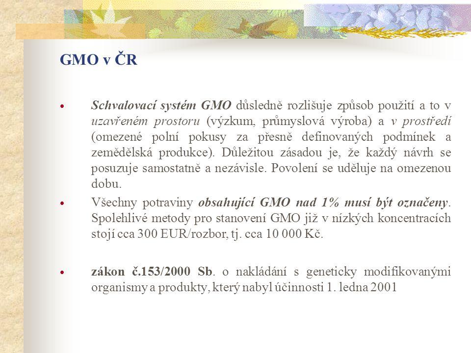 GMO v ČR  Schvalovací systém GMO důsledně rozlišuje způsob použití a to v uzavřeném prostoru (výzkum, průmyslová výroba) a v prostředí (omezené polní