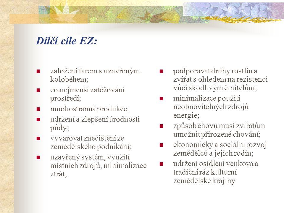 Dílčí cíle EZ:  založení farem s uzavřeným koloběhem;  co nejmenší zatěžování prostředí;  mnohostranná produkce;  udržení a zlepšení úrodnosti půd