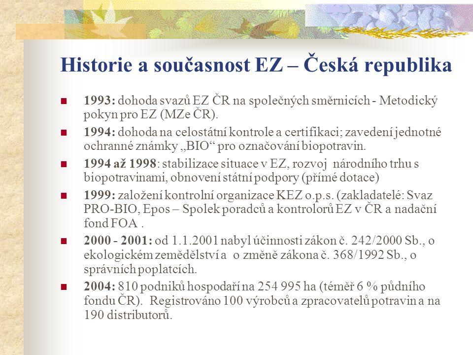 Historie a současnost EZ – Česká republika  1993: dohoda svazů EZ ČR na společných směrnicích - Metodický pokyn pro EZ (MZe ČR).  1994: dohoda na ce