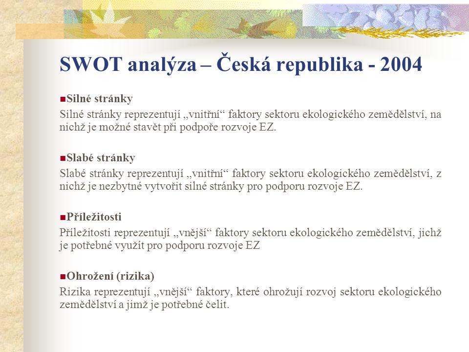 """SWOT analýza – Česká republika - 2004  Silné stránky Silné stránky reprezentují """"vnitřní"""" faktory sektoru ekologického zemědělství, na nichž je možné"""